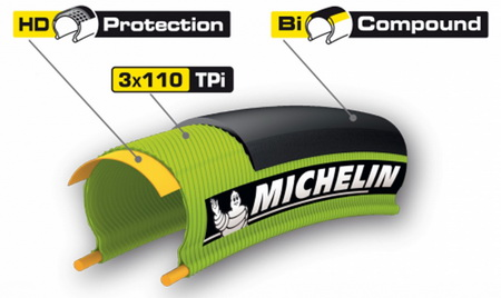 MICHELIN PRO3 RACE TS 700x23 YELLOW FLASH (II)